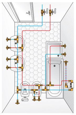 Misure Impianto Idraulico Bagno - Design Per La Casa - Lxab.co